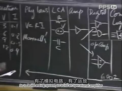 集总电路抽象介绍