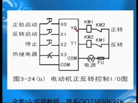 q系列plc自学手册,三菱